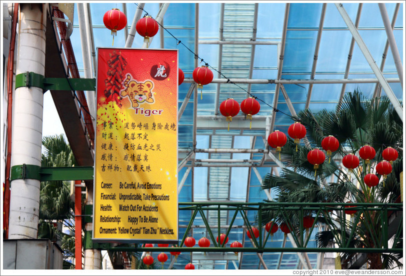 Sign displaying the qualities of people born in the year of the Tiger (generally negative), Jalan Petaling (Petaling Street), Chinatown.